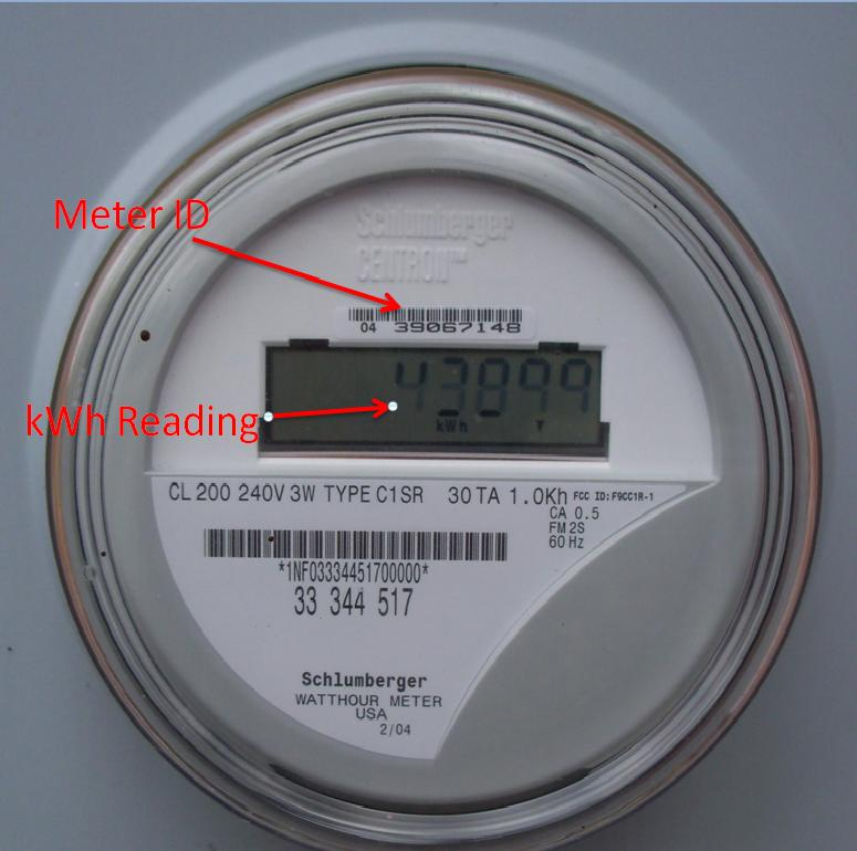 Monitoring Your Electricity Usage